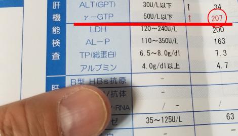γ-GTPを下げるサプリ/センシニティカプセルリカバリーオレンジ口コミ体験談_γ-GTP200以上